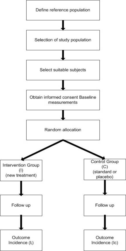 literature review on effectiveness of recruitment and selection