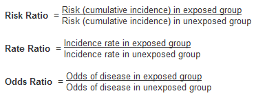 Basic Epidemiology Book